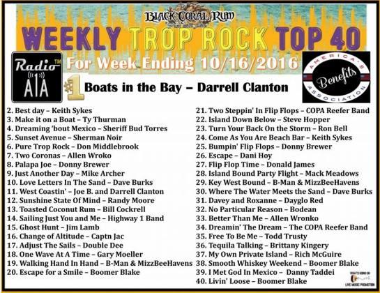weekly-top-40